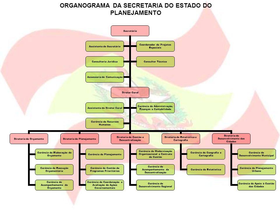 ORGANOGRAMA DA SECRETARIA DO ESTADO DO PLANEJAMENTO