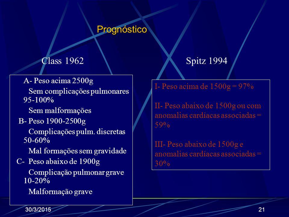 Prognóstico Class 1962 Spitz 1994 A- Peso acima 2500g