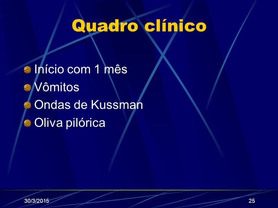 Quadro clínico Início com 1 mês Vômitos Ondas de Kussman