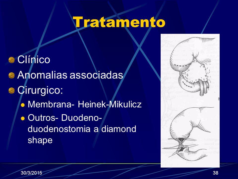 Tratamento Clínico Anomalias associadas Cirurgico: