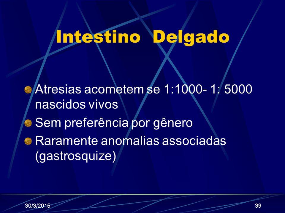 Intestino Delgado Atresias acometem se 1:1000- 1: 5000 nascidos vivos