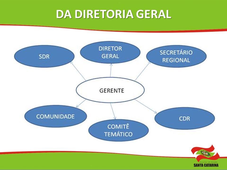 DA DIRETORIA GERAL