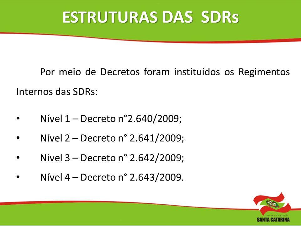 ESTRUTURAS DAS SDRs Por meio de Decretos foram instituídos os Regimentos Internos das SDRs: Nível 1 – Decreto n°2.640/2009;