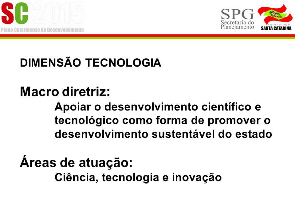 Áreas de atuação: DIMENSÃO TECNOLOGIA Macro diretriz: