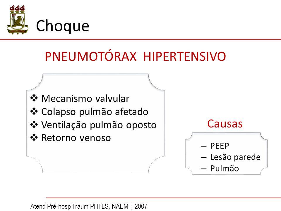Choque PNEUMOTÓRAX HIPERTENSIVO Causas Mecanismo valvular
