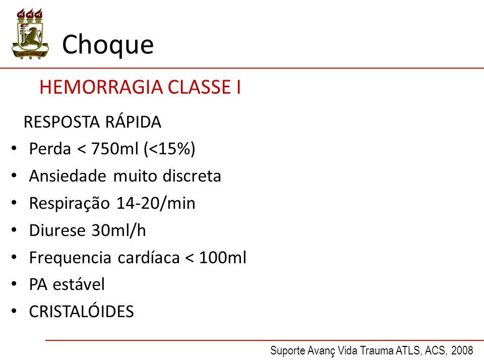 Choque HEMORRAGIA CLASSE I RESPOSTA RÁPIDA Perda < 750ml (<15%)