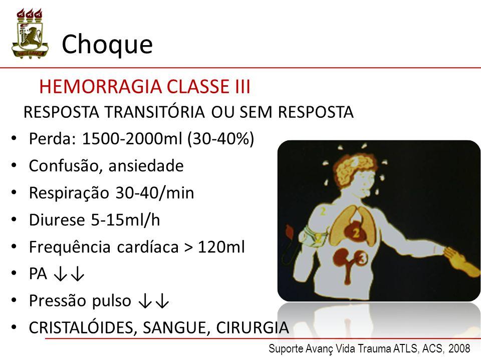 Choque HEMORRAGIA CLASSE III RESPOSTA TRANSITÓRIA OU SEM RESPOSTA