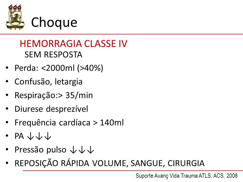 Choque HEMORRAGIA CLASSE IV SEM RESPOSTA Perda: <2000ml (>40%)
