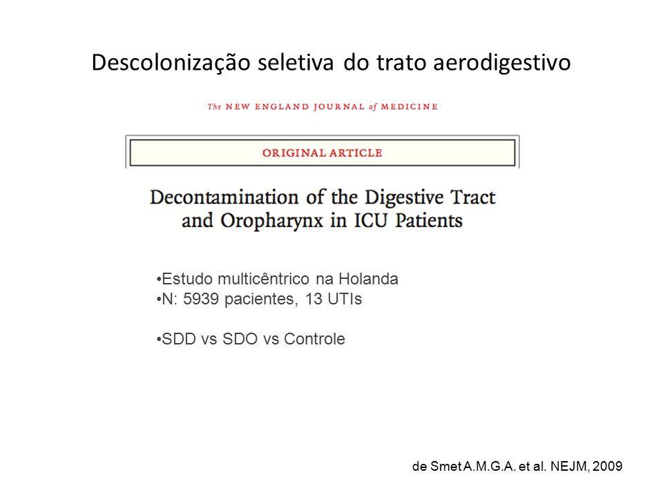 Descolonização seletiva do trato aerodigestivo