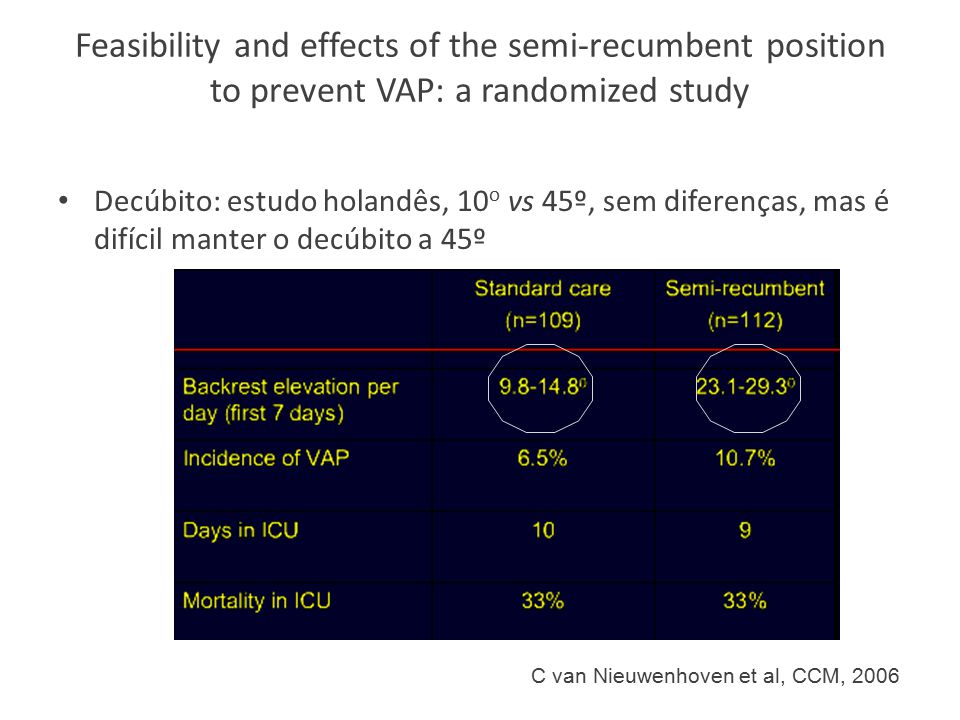 Feasibility and effects of the semi-recumbent position to prevent VAP: a randomized study