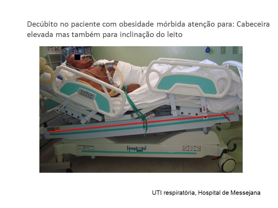 Decúbito no paciente com obesidade mórbida atenção para: Cabeceira elevada mas também para inclinação do leito