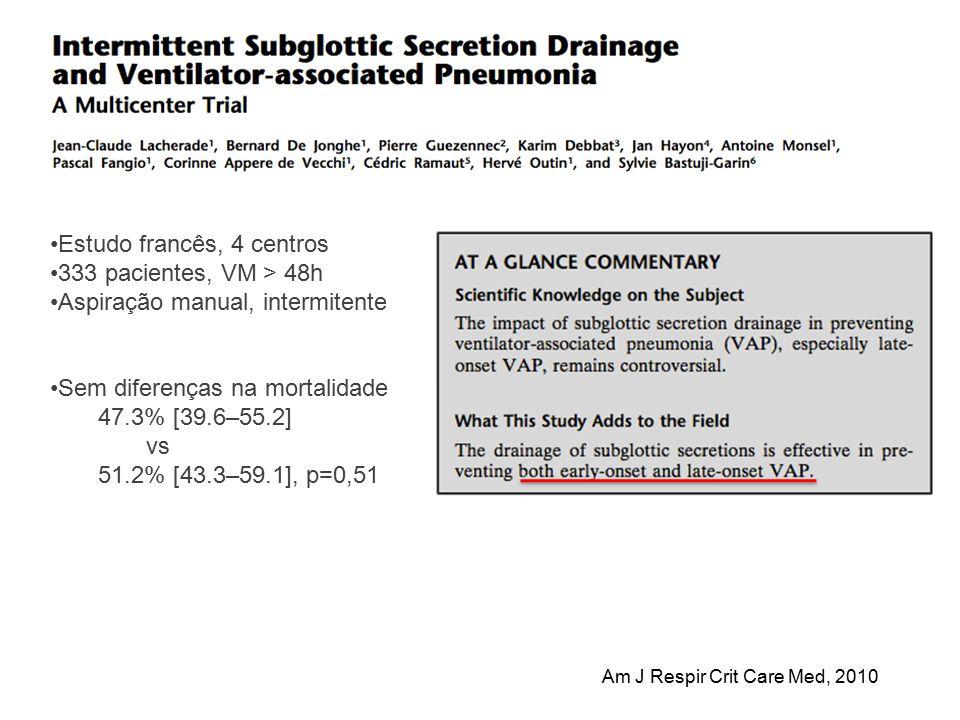 Estudo francês, 4 centros 333 pacientes, VM > 48h