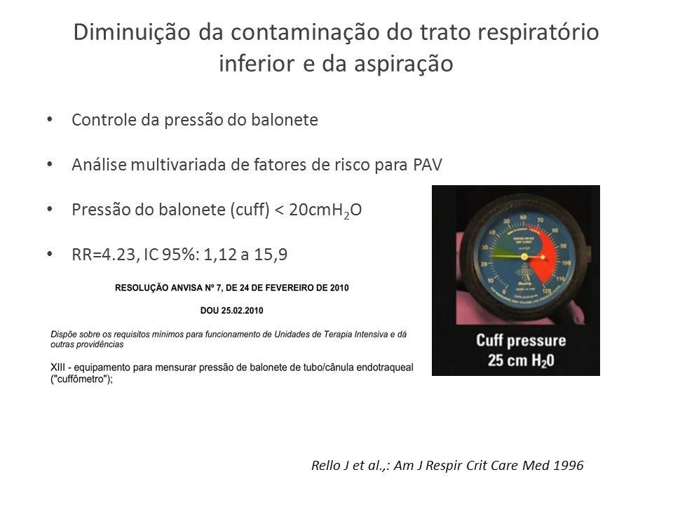 Diminuição da contaminação do trato respiratório inferior e da aspiração
