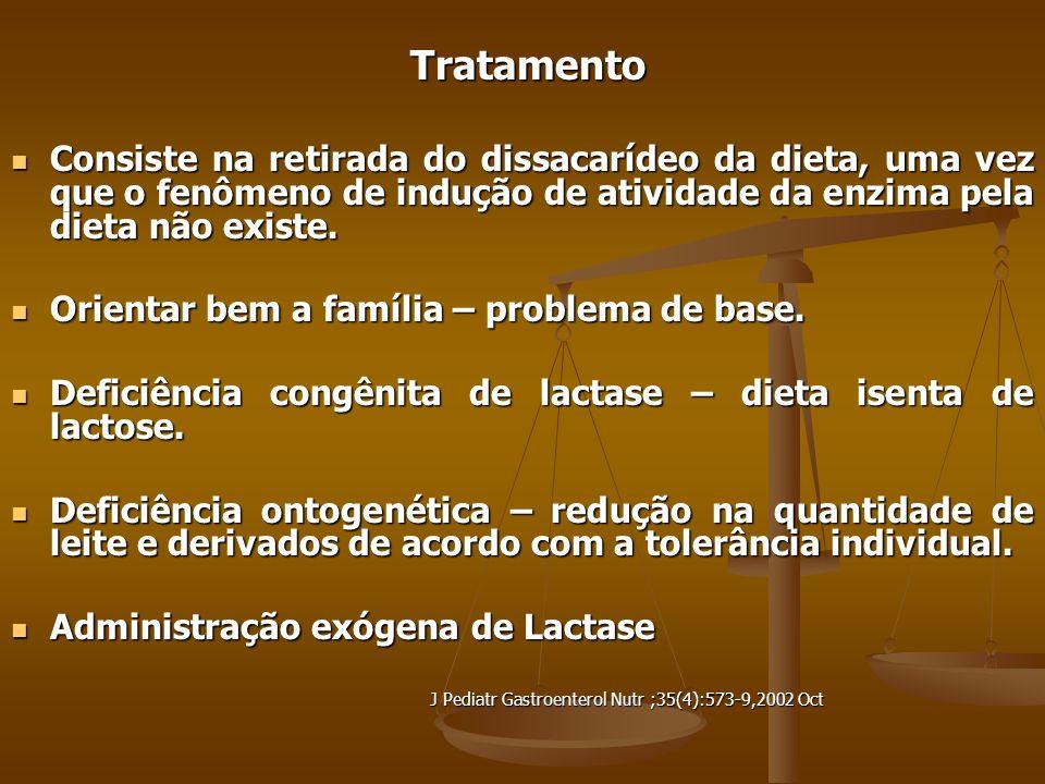 Tratamento Consiste na retirada do dissacarídeo da dieta, uma vez que o fenômeno de indução de atividade da enzima pela dieta não existe.