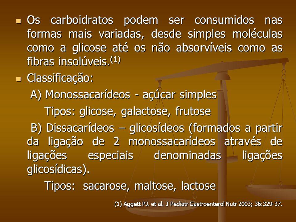 Os carboidratos podem ser consumidos nas formas mais variadas, desde simples moléculas como a glicose até os não absorvíveis como as fibras insolúveis.(1)