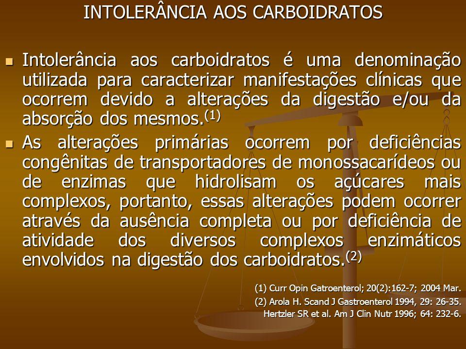 INTOLERÂNCIA AOS CARBOIDRATOS