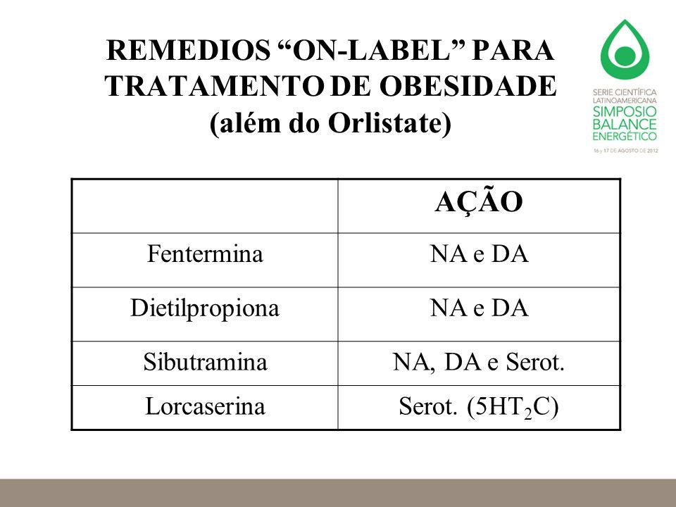 REMEDIOS ON-LABEL PARA TRATAMENTO DE OBESIDADE (além do Orlistate)