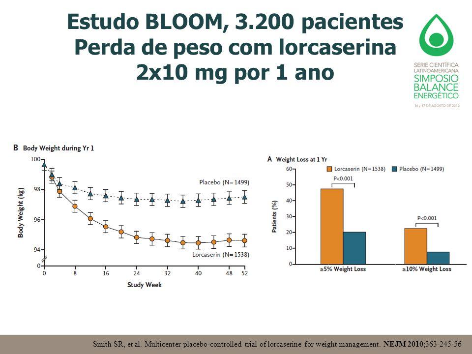 Estudo BLOOM, 3.200 pacientes Perda de peso com lorcaserina