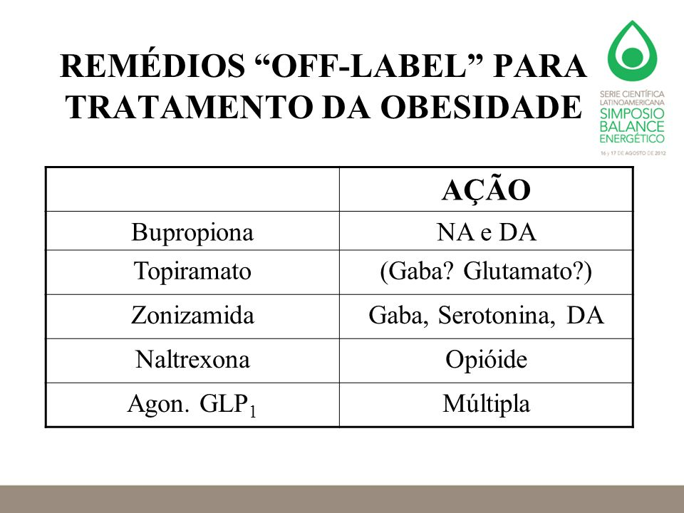 REMÉDIOS OFF-LABEL PARA TRATAMENTO DA OBESIDADE