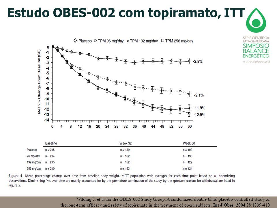 Estudo OBES-002 com topiramato, ITT