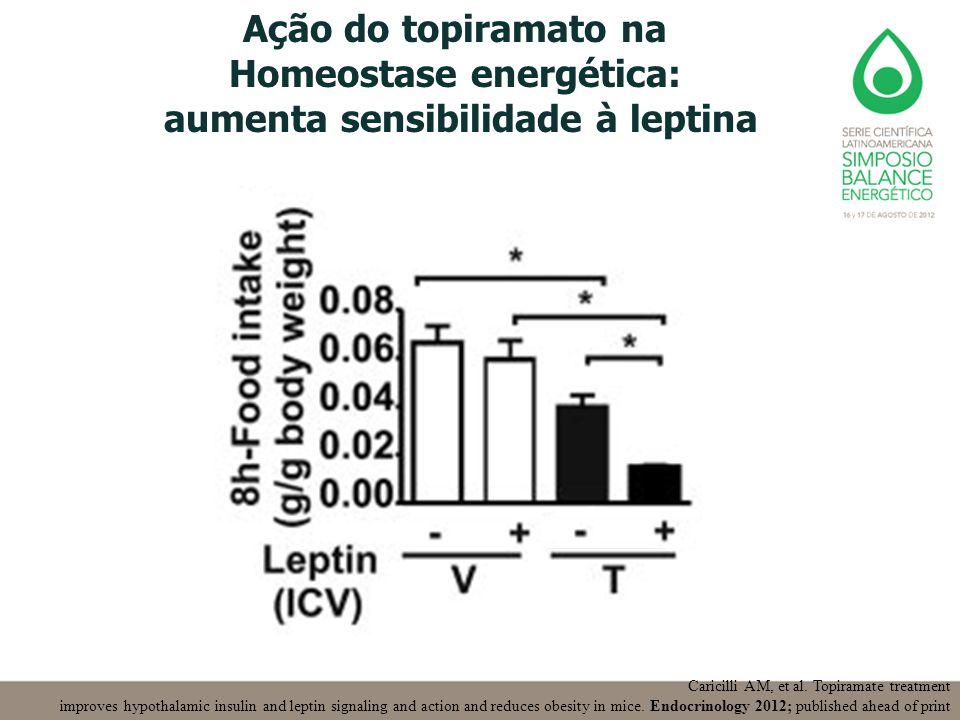 Homeostase energética: aumenta sensibilidade à leptina
