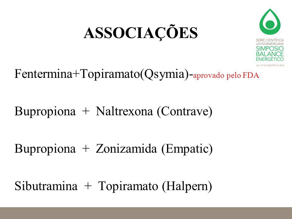 ASSOCIAÇÕES Fentermina+Topiramato(Qsymia)-aprovado pelo FDA