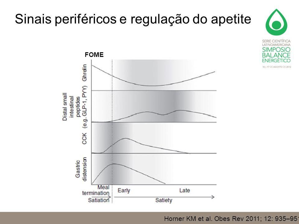 Sinais periféricos e regulação do apetite