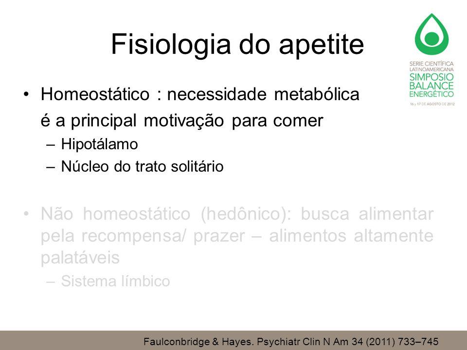 Fisiologia do apetite Homeostático : necessidade metabólica