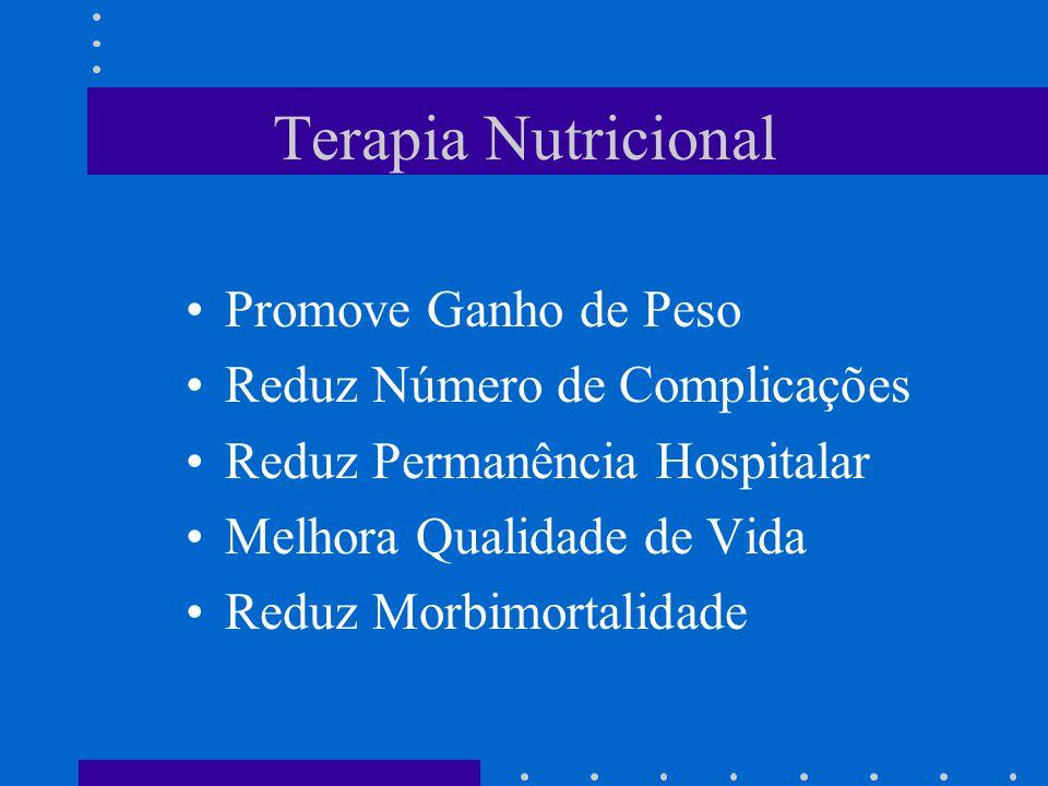 Terapia Nutricional Promove Ganho de Peso Reduz Número de Complicações