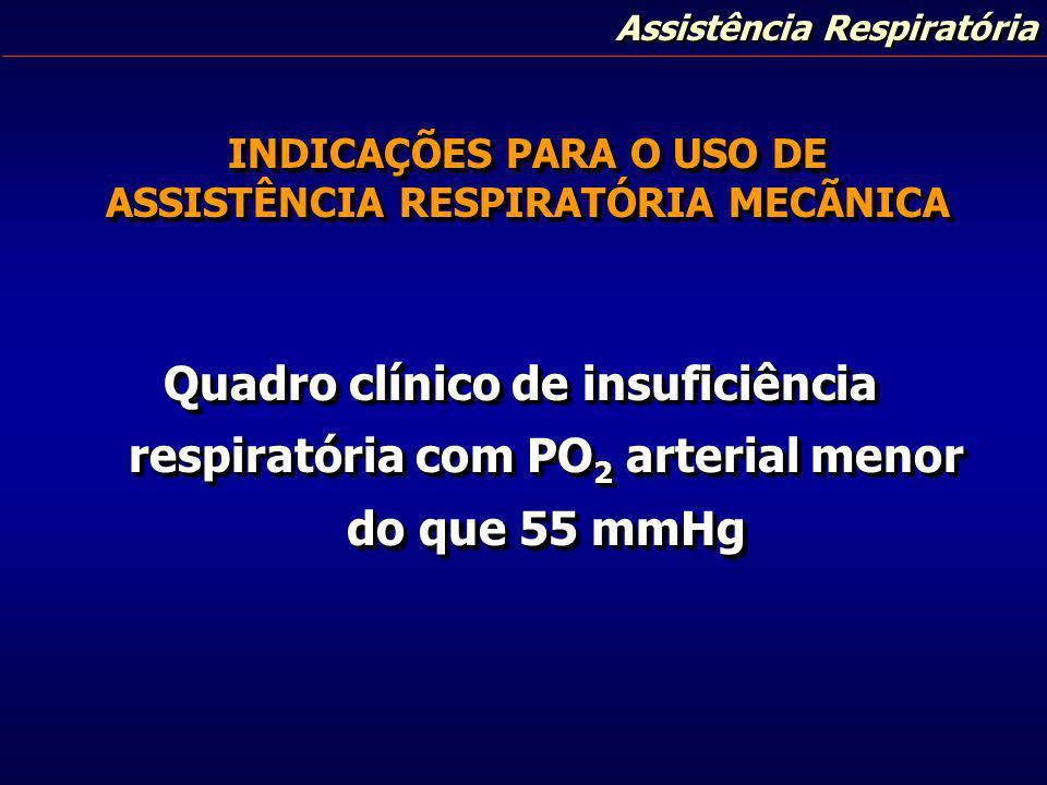 INDICAÇÕES PARA O USO DE ASSISTÊNCIA RESPIRATÓRIA MECÃNICA