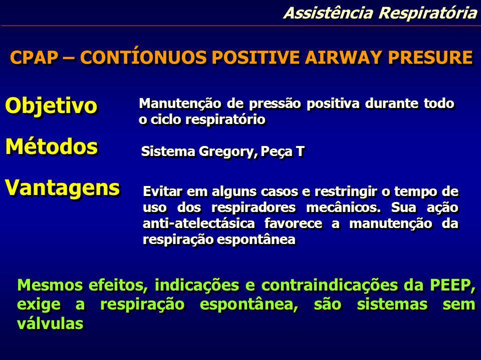 Objetivo Métodos Vantagens CPAP – CONTÍONUOS POSITIVE AIRWAY PRESURE