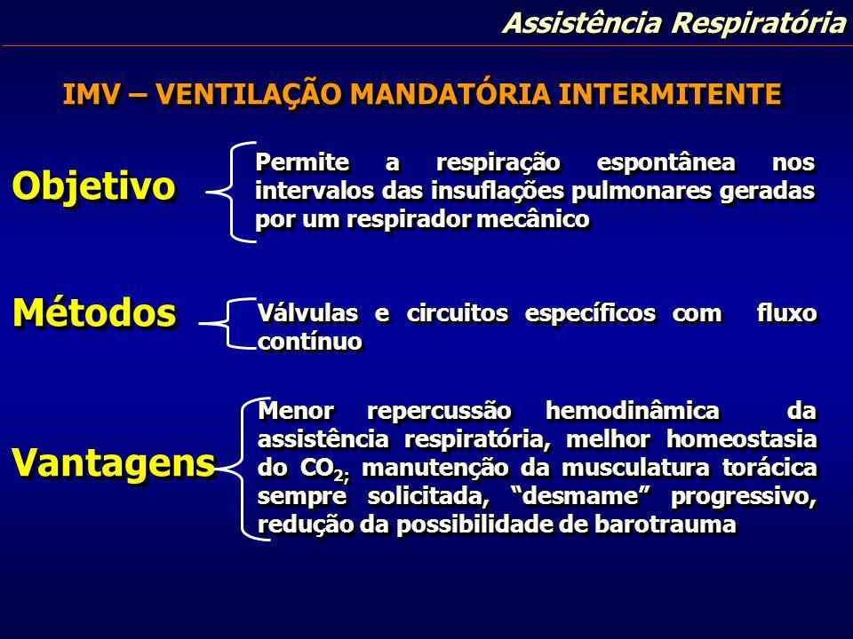 Objetivo Métodos Vantagens Assistência Respiratória