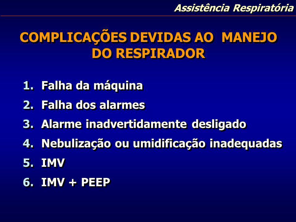 COMPLICAÇÕES DEVIDAS AO MANEJO DO RESPIRADOR
