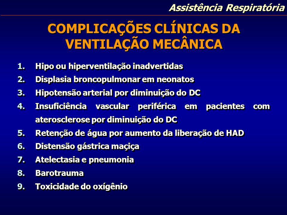 COMPLICAÇÕES CLÍNICAS DA VENTILAÇÃO MECÂNICA