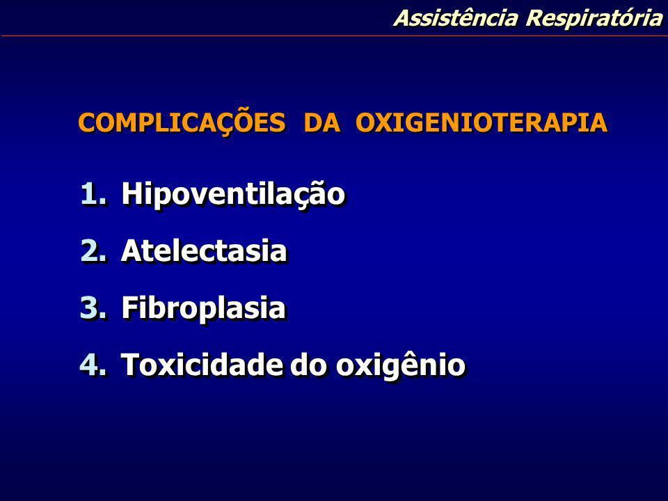 COMPLICAÇÕES DA OXIGENIOTERAPIA