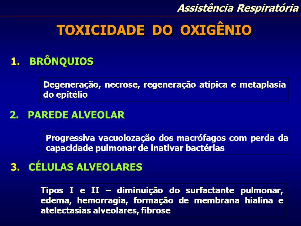 TOXICIDADE DO OXIGÊNIO
