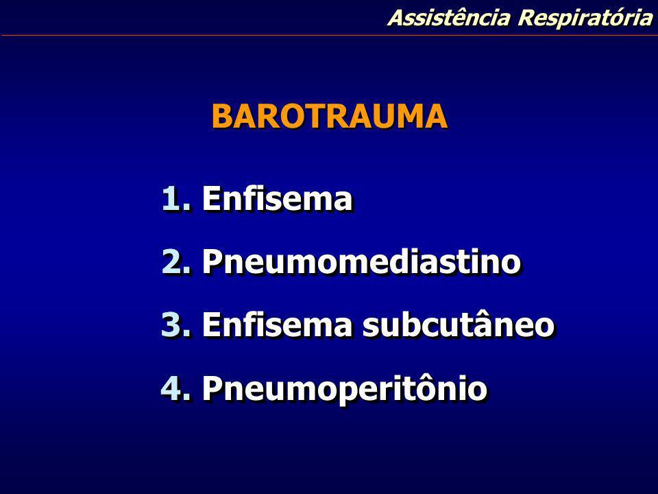 BAROTRAUMA Enfisema Pneumomediastino Enfisema subcutâneo