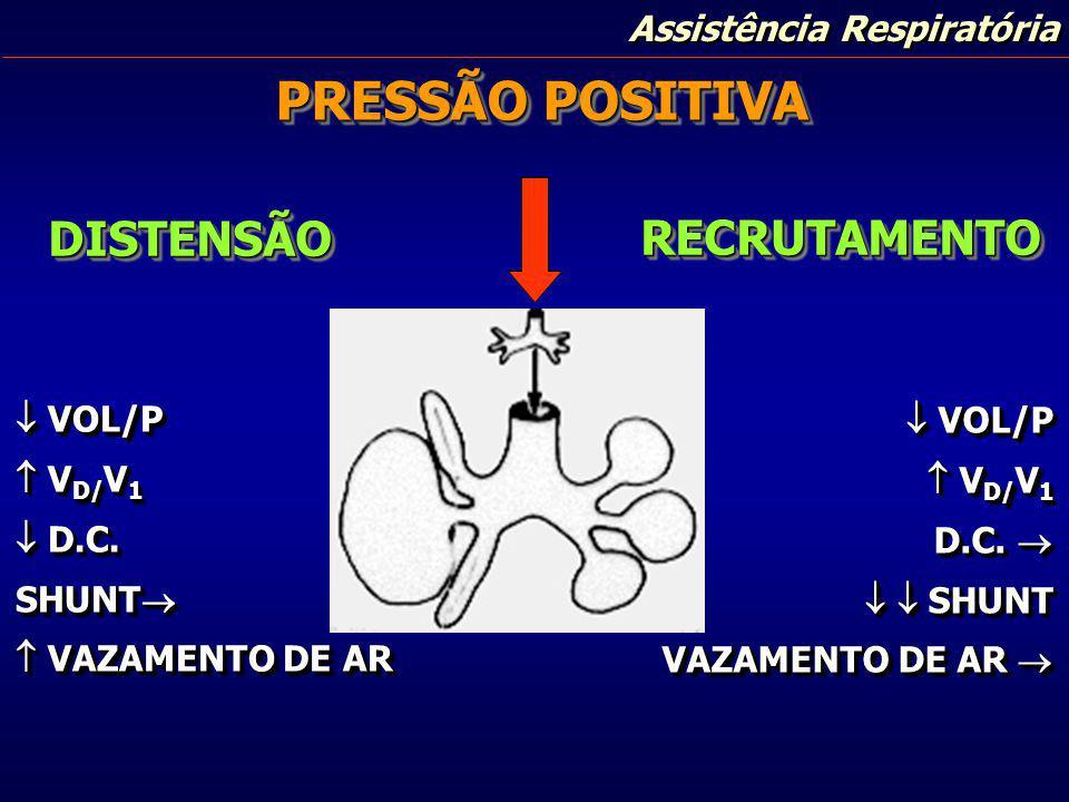 PRESSÃO POSITIVA DISTENSÃO RECRUTAMENTO Assistência Respiratória