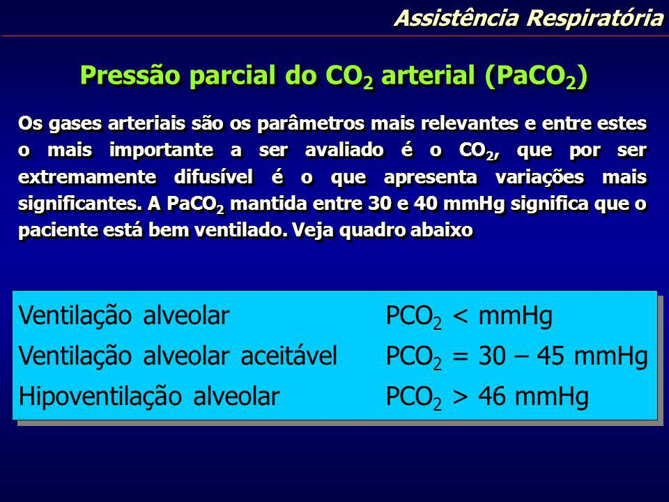 Pressão parcial do CO2 arterial (PaCO2)