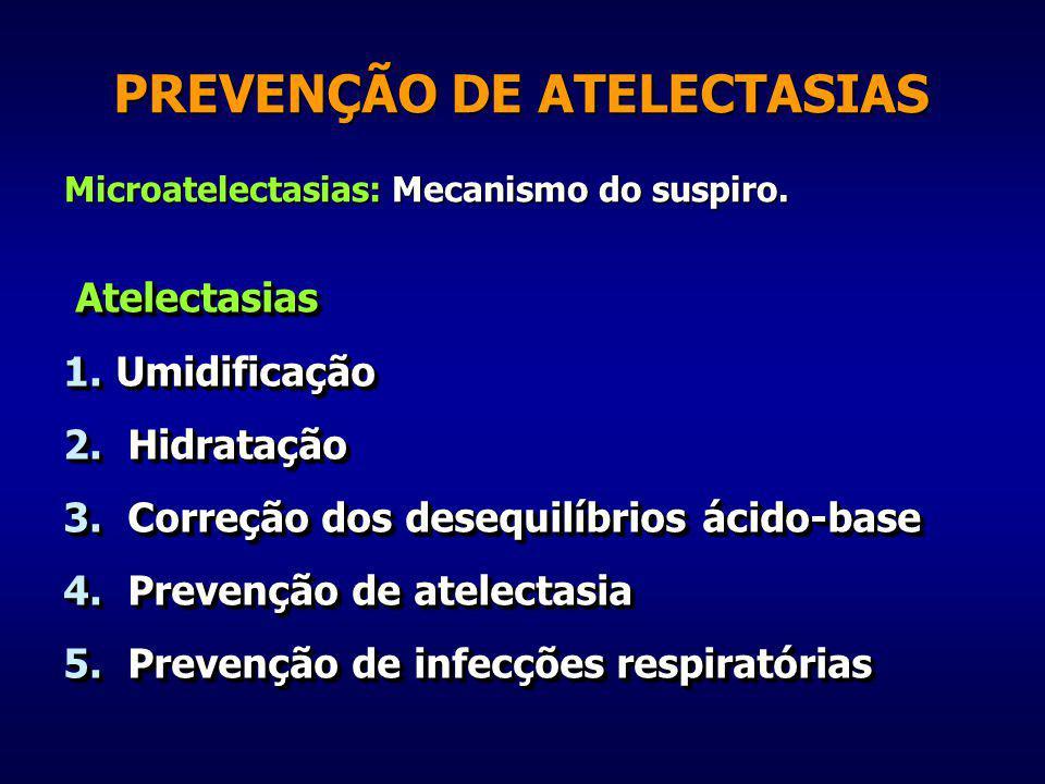 PREVENÇÃO DE ATELECTASIAS