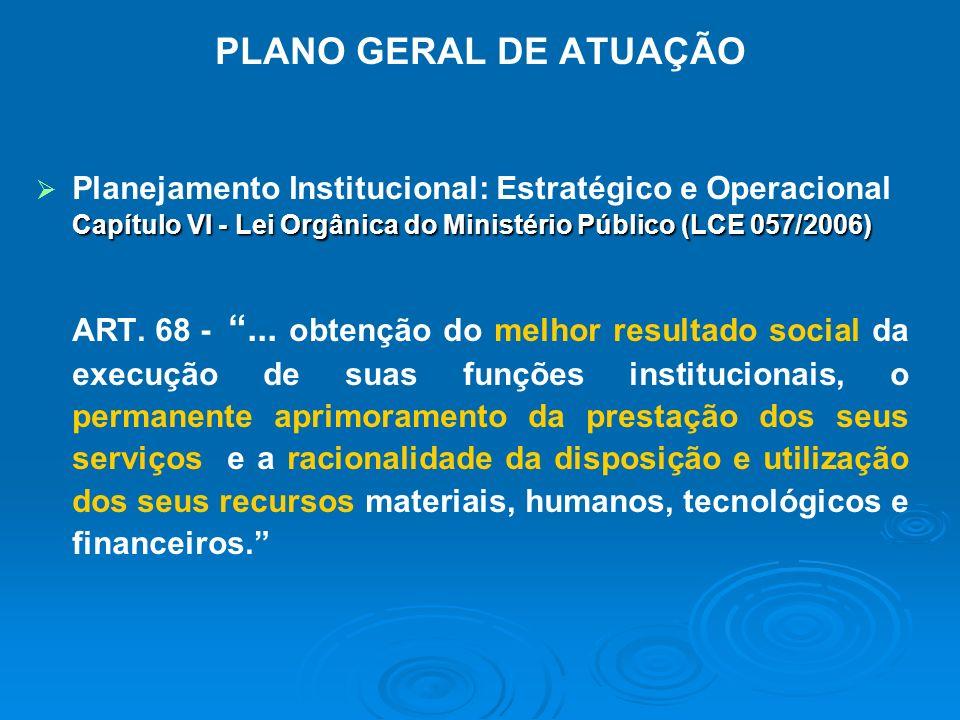 Capítulo VI - Lei Orgânica do Ministério Público (LCE 057/2006)