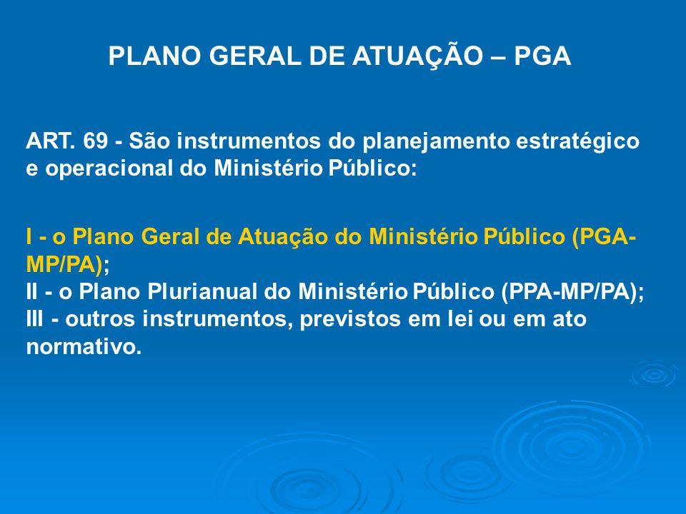 PLANO GERAL DE ATUAÇÃO – PGA