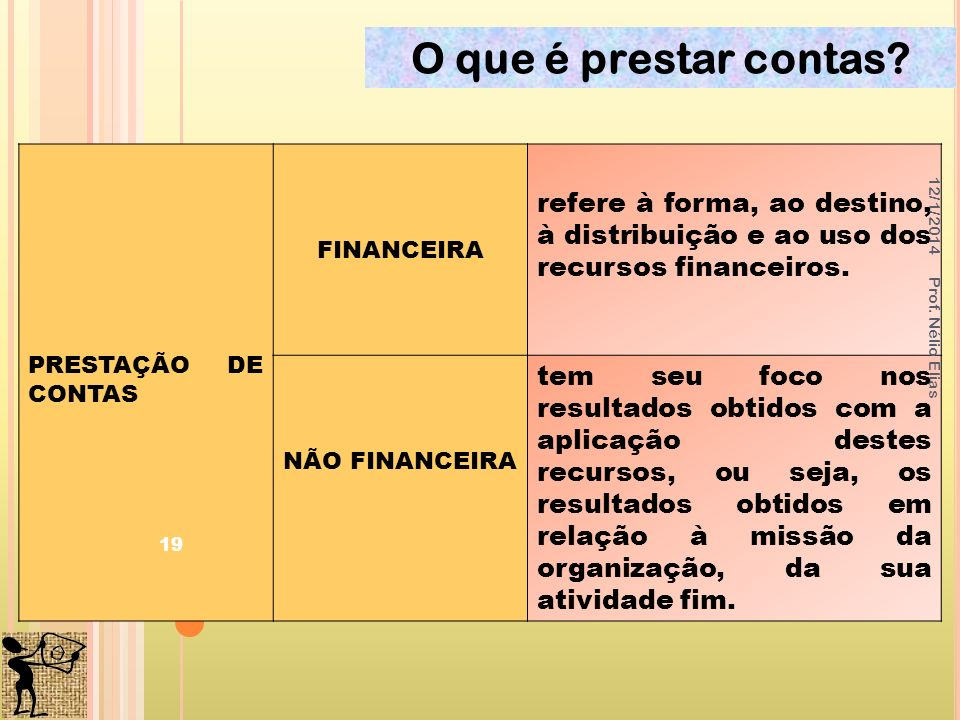 O que é prestar contas 25/03/2017. PRESTAÇÃO DE CONTAS. FINANCEIRA. refere à forma, ao destino, à distribuição e ao uso dos recursos financeiros.