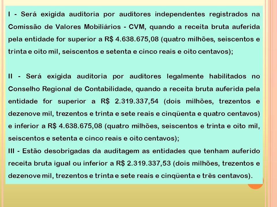 I - Será exigida auditoria por auditores independentes registrados na Comissão de Valores Mobiliários - CVM, quando a receita bruta auferida pela entidade for superior a R$ 4.638.675,08 (quatro milhões, seiscentos e trinta e oito mil, seiscentos e setenta e cinco reais e oito centavos);