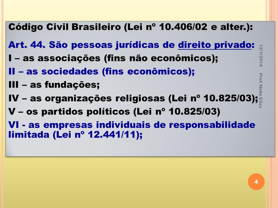 Código Civil Brasileiro (Lei nº 10. 406/02 e alter. ): Art. 44