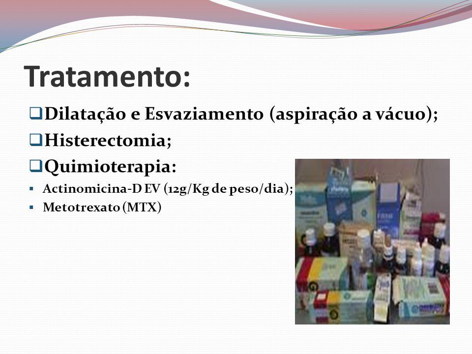 Tratamento: Dilatação e Esvaziamento (aspiração a vácuo);
