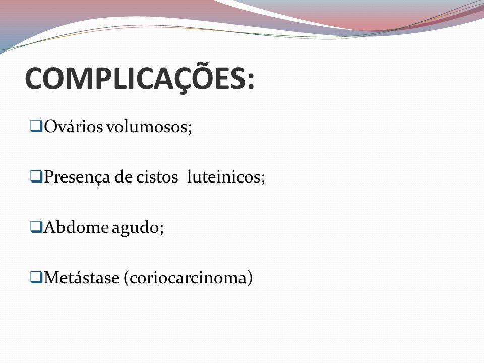 COMPLICAÇÕES: Ovários volumosos; Presença de cistos luteinicos;