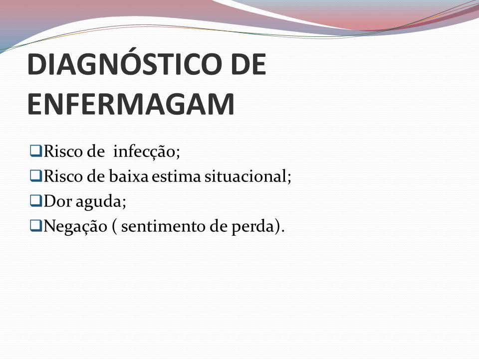 DIAGNÓSTICO DE ENFERMAGAM