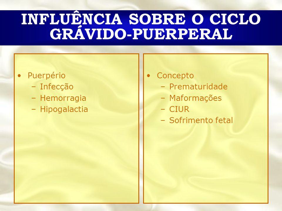 INFLUÊNCIA SOBRE O CICLO GRÁVIDO-PUERPERAL
