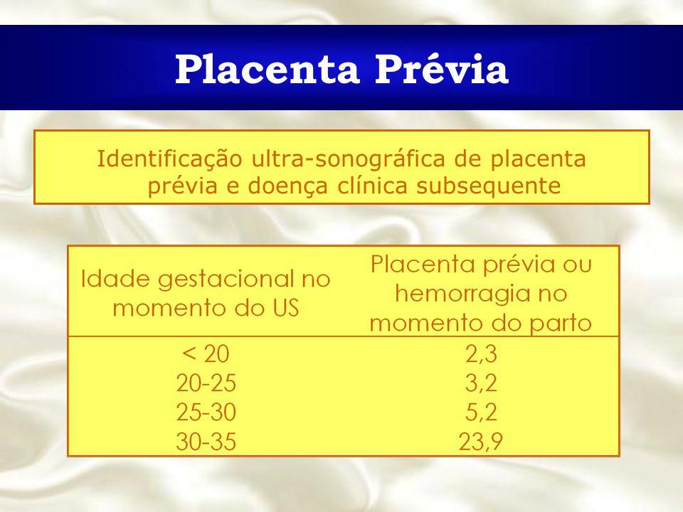 Placenta Prévia Identificação ultra-sonográfica de placenta prévia e doença clínica subsequente